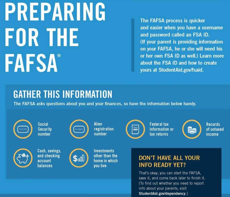 Informational poster regarding FAFSA